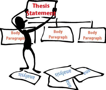 Steps To Write A Thesis Statement: Introductions to essays